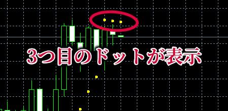 ユーロ円5分足