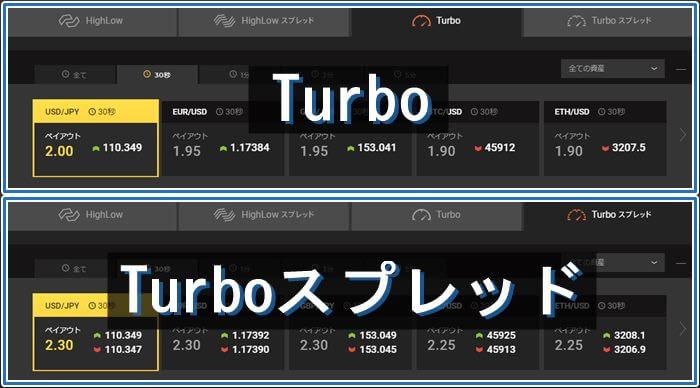 Turbo30秒、Turboスプレッド30秒のペイアウト率について