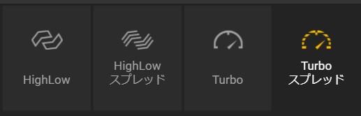 Turboスプレッド取引イメージ画像