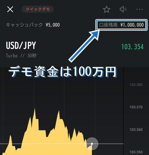 デモ取引の仮想資金は100万円