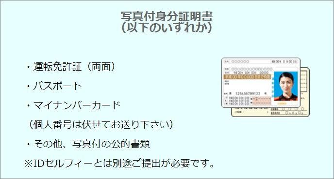 本人確認書類1つ目:写真付身分証明書
