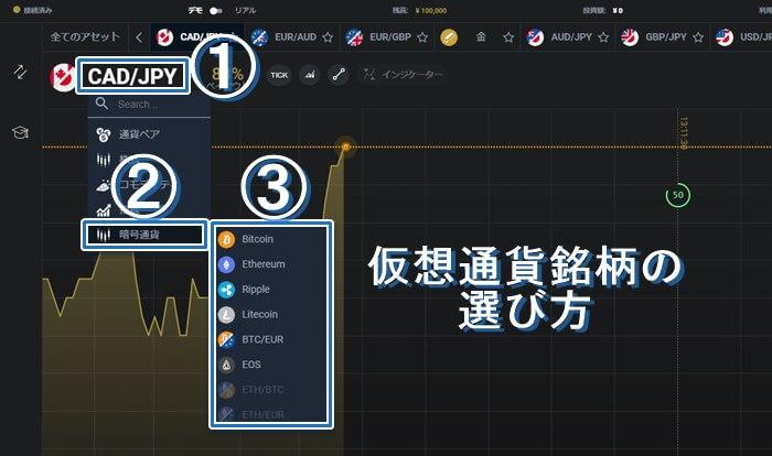 仮想通貨銘柄の選択方法