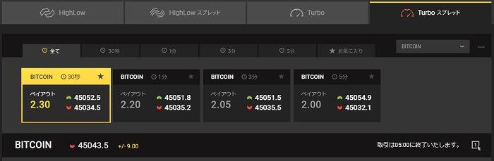 Turbo取引のビットコインの取引提供時間