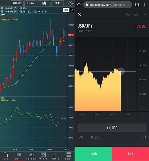 みんなのFXとハイローオーストラリアのチャート画面を並べた画像