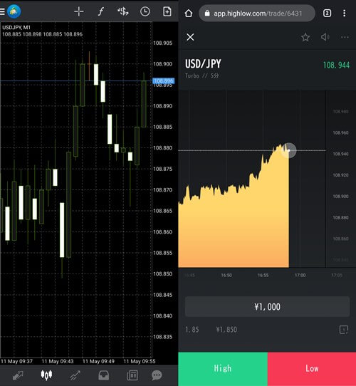 MT4のチャートとハイローオーストラリアのチャートを並べた画像