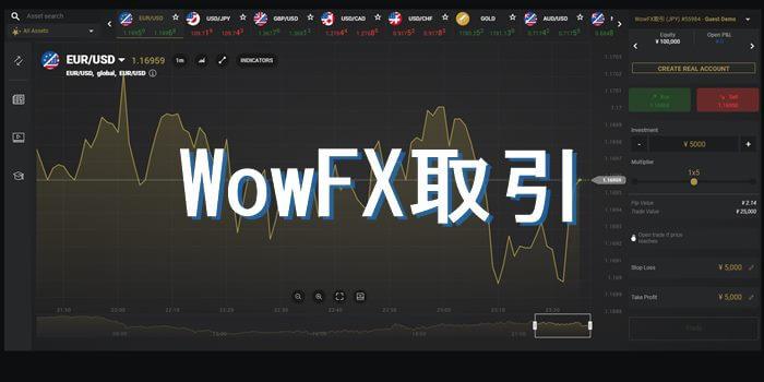 ファイブスターズマーケッツの「WowFX取引」